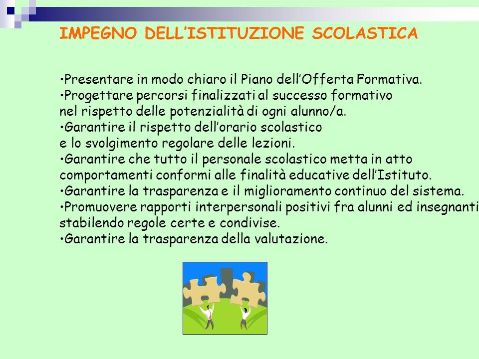 Convenzione con luniversità Milano-Bicocca Alcuni insegnanti ospitano studenti del corso di laurea in Scienze della formazione primaria- Milano Bicocca per le attività di tirocinio.
