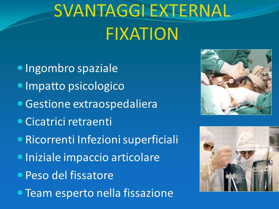 SVANTAGGI EXTERNAL FIXATION Ingombro spaziale Impatto psicologico Gestione extraospedaliera Cicatrici retraenti Ricorrenti Infezioni superficiali Iniz