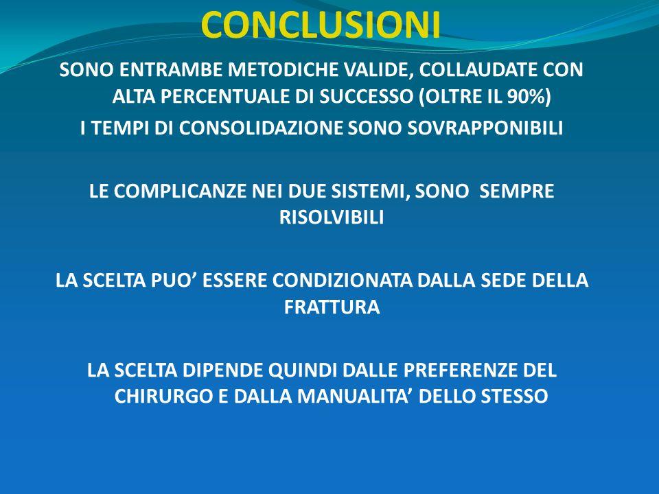 CONCLUSIONI SONO ENTRAMBE METODICHE VALIDE, COLLAUDATE CON ALTA PERCENTUALE DI SUCCESSO (OLTRE IL 90%) I TEMPI DI CONSOLIDAZIONE SONO SOVRAPPONIBILI L