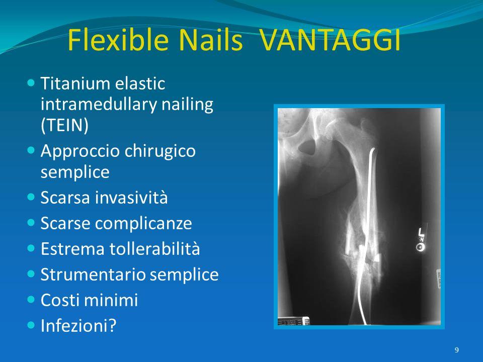 Flexible Nails VANTAGGI Titanium elastic intramedullary nailing (TEIN) Approccio chirugico semplice Scarsa invasività Scarse complicanze Estrema tolle