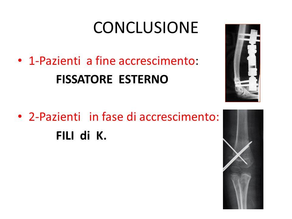 CONCLUSIONE 1-Pazienti a fine accrescimento: FISSATORE ESTERNO 2-Pazienti in fase di accrescimento: FILI di K.