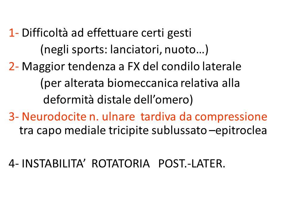 GOMITO VARO associato a… 1- IPER-ESTENSIONE= (---flessione,+disabilità) 2-INSTABILITA ROTATORIA 3-SUB-LUSS.