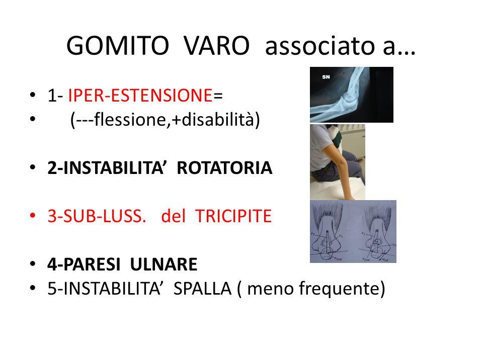 GOMITO VARO associato a… 1- IPER-ESTENSIONE= (---flessione,+disabilità) 2-INSTABILITA ROTATORIA 3-SUB-LUSS. del TRICIPITE 4-PARESI ULNARE 5-INSTABILIT