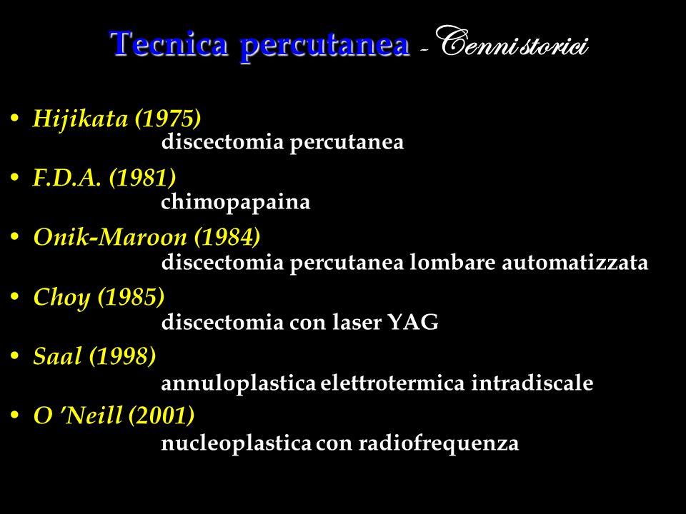108 casi 119 spazi Età min 22 aa Età max 76 aa Luglio 2005 – Maggio 2008 Discectomia Endoscopica 57 M 51 F L2/L3L3/L4L4/L5L5/S1 2238212 2 %19 %68 %11 % Media 44 aa FOLLOW UP da MIN 4 mesi a MAX 10 mesi: 12 % CATTIVI88 % BUONI (SF-36)