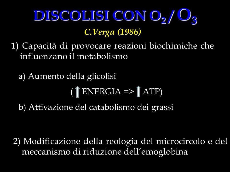 a) Aumento della glicolisi ( ENERGIA => ATP) b) Attivazione del catabolismo dei grassi DISCOLISI CON O 2 / O 3 1) Capacità di provocare reazioni bioch