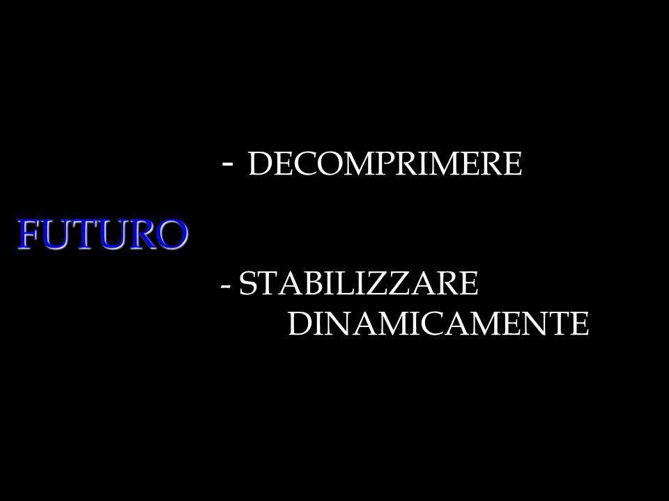 - DECOMPRIMERE - STABILIZZARE DINAMICAMENTE FUTURO