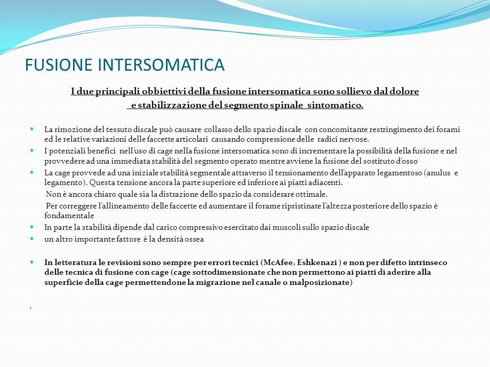 FUSIONE INTERSOMATICA I due principali obbiettivi della fusione intersomatica sono sollievo dal dolore e stabilizzazione del segmento spinale sintomat