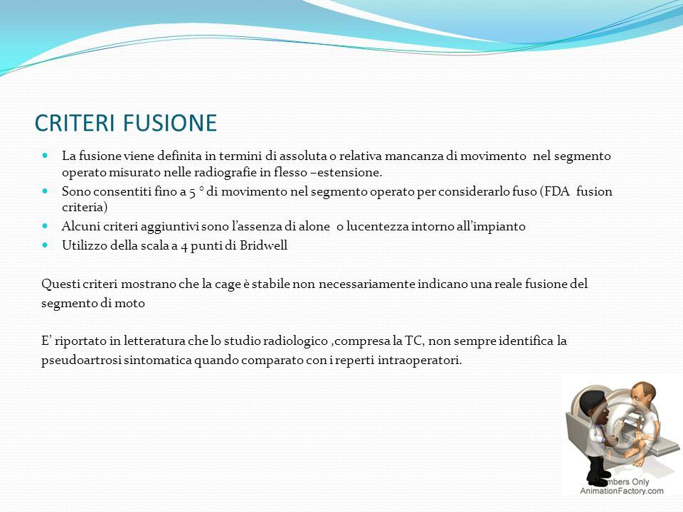 CRITERI FUSIONE La fusione viene definita in termini di assoluta o relativa mancanza di movimento nel segmento operato misurato nelle radiografie in f