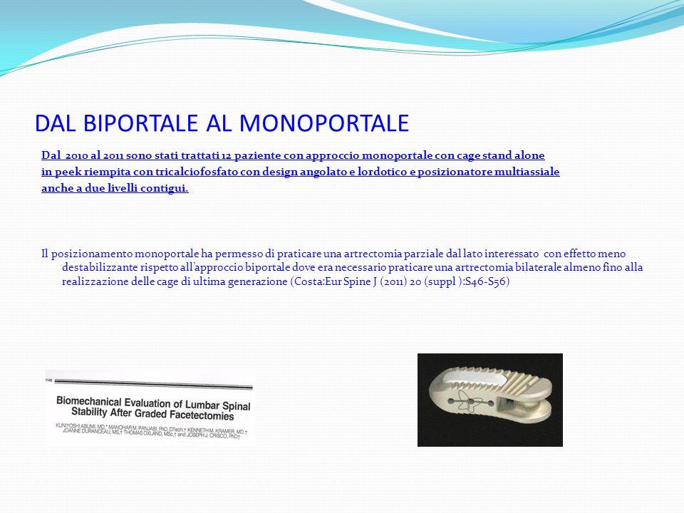 DAL BIPORTALE AL MONOPORTALE Dal 2010 al 2011 sono stati trattati 12 paziente con approccio monoportale con cage stand alone in peek riempita con tric