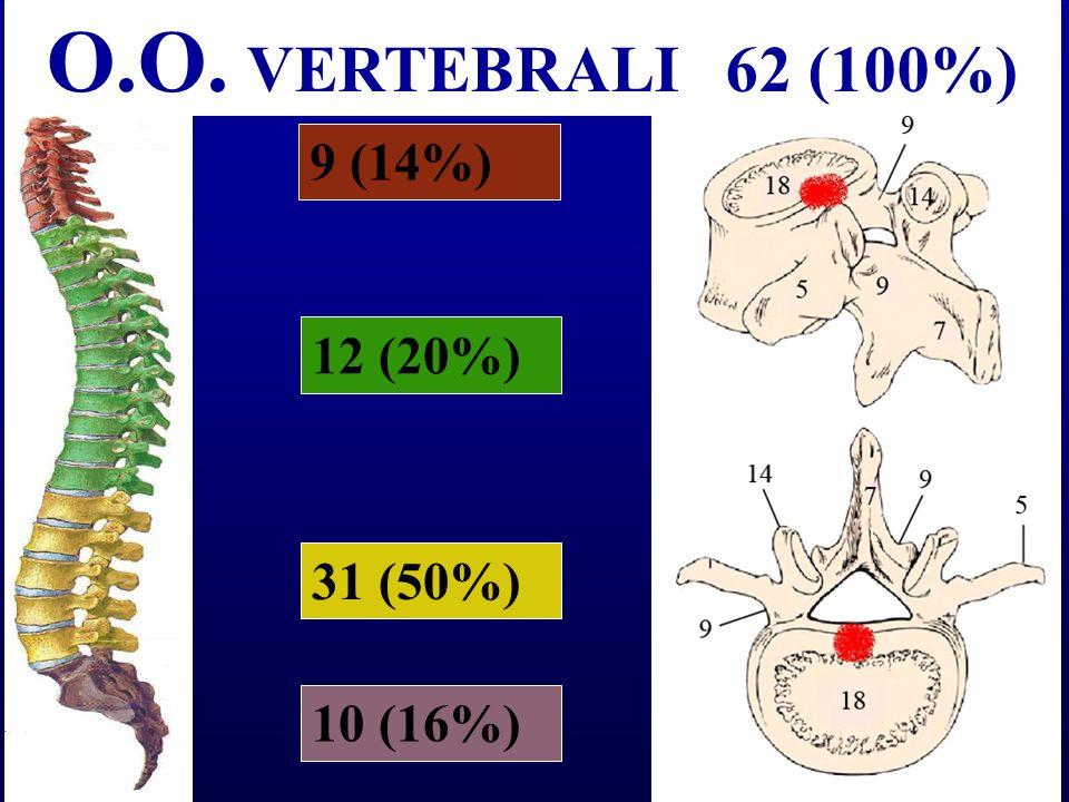GENERATORE RFC GENERATORE RFC LO STRUMENTARIO ELETTRODO MONOPOLARE NON RAFFREDDATO ELETTRODO MONOPOLARE NON RAFFREDDATO (SMK-15, PUNTA ATTIVA 5/10/15 mm; 20G) (SMK-15, PUNTA ATTIVA 5/10/15 mm; 20G) TEMPERATURA 80 - 90° TEMPERATURA 80 - 90° TEMPO 8 – 30 TEMPO 8 – 30 POTENZA 1 ~ 3 W POTENZA 1 ~ 3 W IMPEDENZA 100 ~ 500 Ω IMPEDENZA 100 ~ 500 Ω