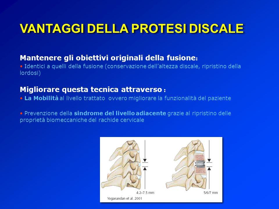 28 Fusione Vs.Artroplastica Risultati a lungo termine (3 anni follow-up) Risultati a lungo termine (3 anni follow-up) Risultati radiologici Risultati radiologici Assenza di mobilizzazione dellimpianto Assenza di mobilizzazione dellimpianto Fusione 21/21 Fusione 21/21 Artroplastica 25/25 (2 casi non mobilità della protesi - posizionamento troppo anteriore) Artroplastica 25/25 (2 casi non mobilità della protesi - posizionamento troppo anteriore) Stato dei dischi in MR Stato dei dischi in MR Nuova discopatia Nuova discopatia Fusione 1/19 Fusione 1/19 Artroplastica 1/25 Artroplastica 1/25 28