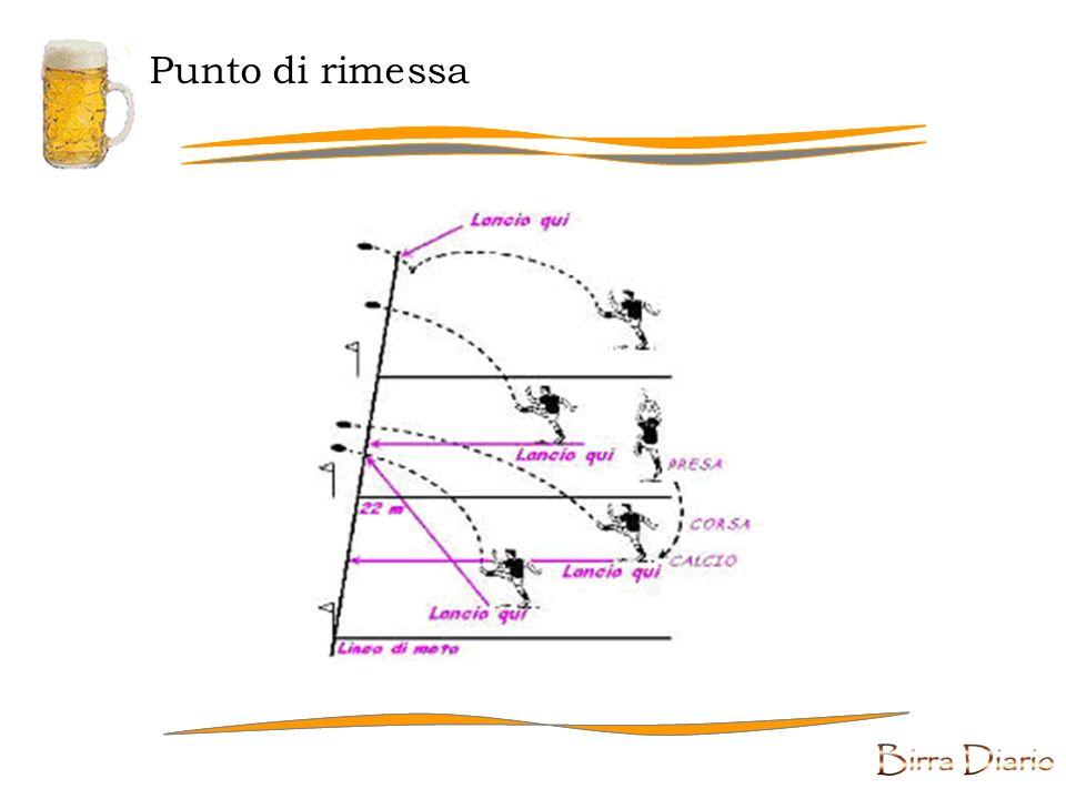 Disposizione dei giocatori I giocatori non partecipanti allallineamento, esclusi il lanciatore, il suo diretto avversario ed il ricevitore, devono rimanere a 10 metri dalla linea di rimessa in gioco.