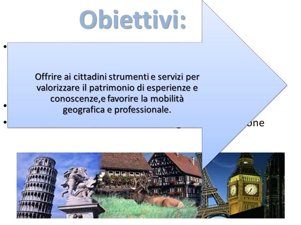 Obiettivi: favorire la mobilità in materia di istruzione e formazione quale strumento dintegrazione interculturale e sociale,di promozione del concett