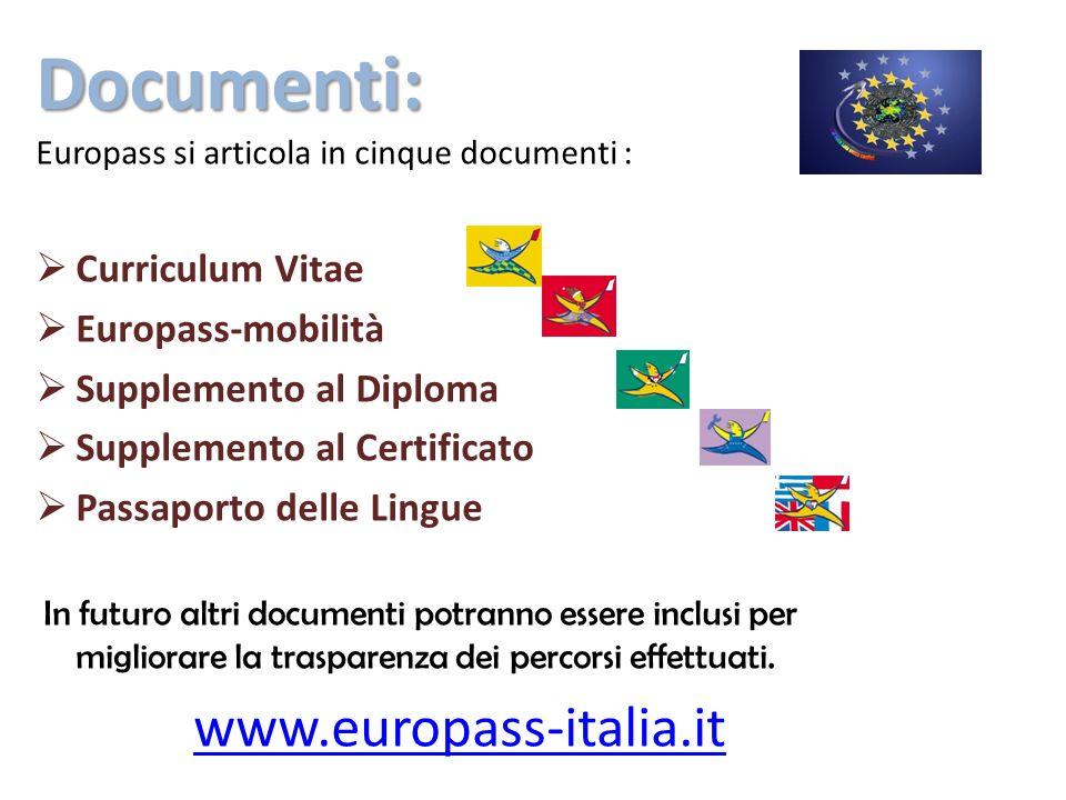 Documenti: Europass si articola in cinque documenti : Curriculum Vitae Europass-mobilità Supplemento al Diploma Supplemento al Certificato Passaporto