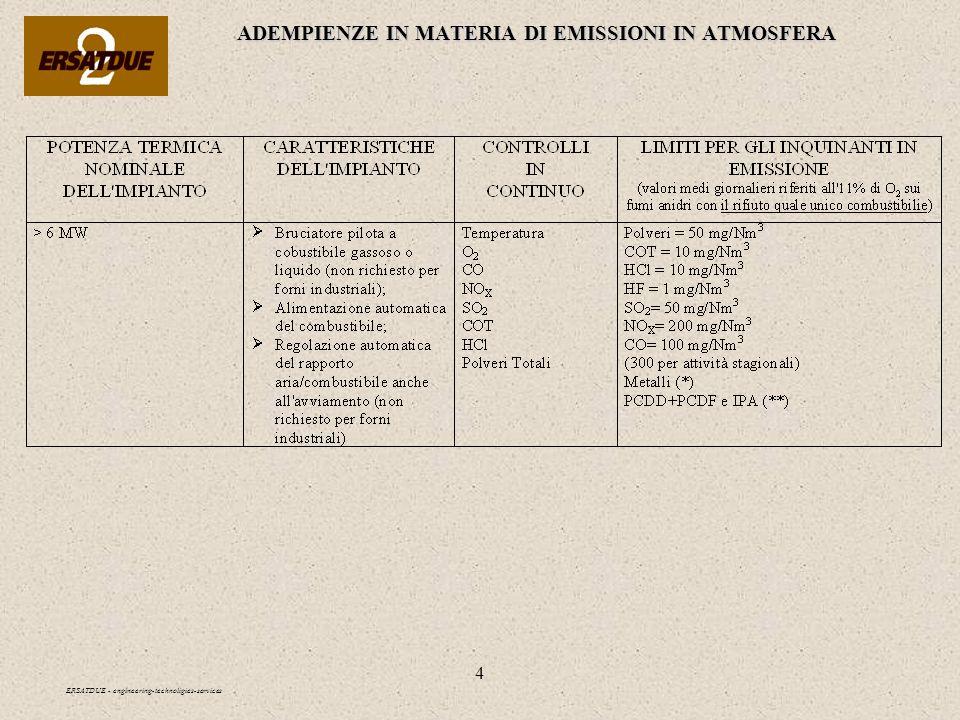 4 ADEMPIENZE IN MATERIA DI EMISSIONI IN ATMOSFERA ERSATDUE - engineering-technoligies-services