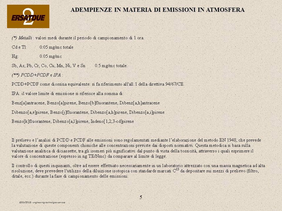 5 ADEMPIENZE IN MATERIA DI EMISSIONI IN ATMOSFERA ERSATDUE - engineering-technoligies-services