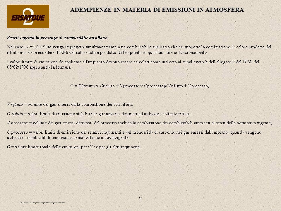 6 ADEMPIENZE IN MATERIA DI EMISSIONI IN ATMOSFERA ERSATDUE - engineering-technoligies-services