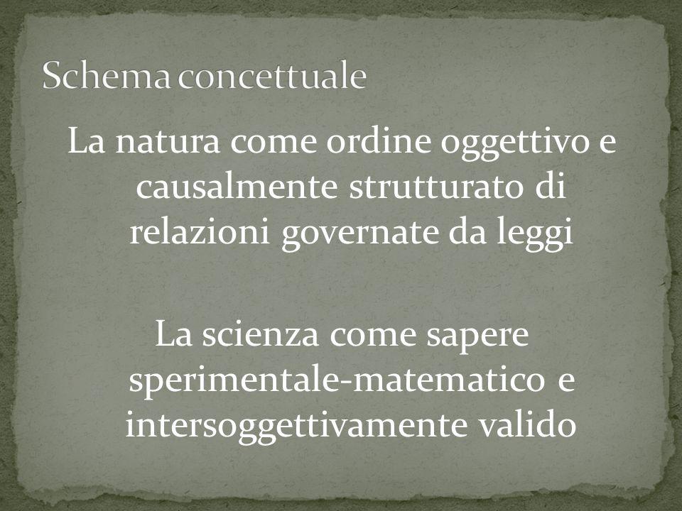 La natura come ordine oggettivo e causalmente strutturato di relazioni governate da leggi La scienza come sapere sperimentale-matematico e intersoggettivamente valido