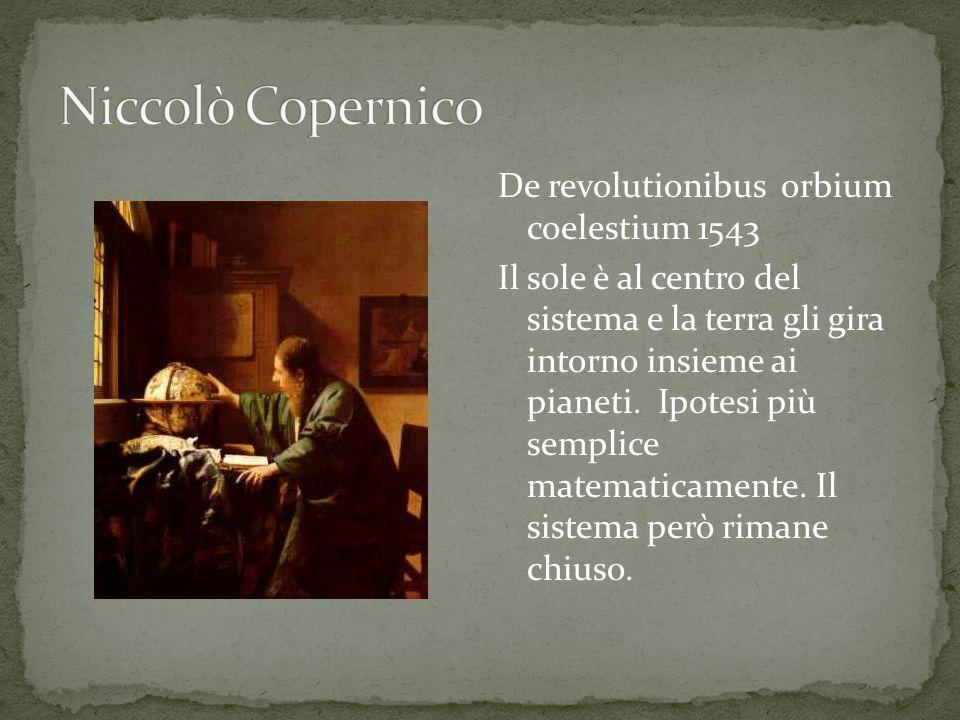 De revolutionibus orbium coelestium 1543 Il sole è al centro del sistema e la terra gli gira intorno insieme ai pianeti.