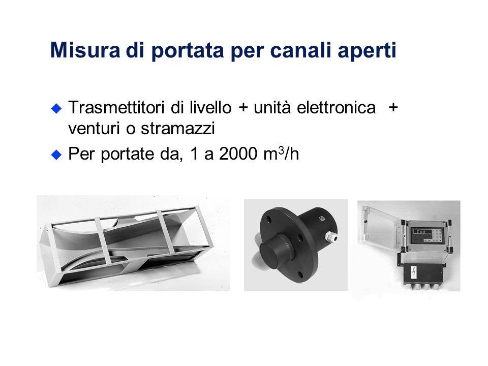 Misura di portata per canali aperti u Trasmettitori di livello + unità elettronica + venturi o stramazzi u Per portate da, 1 a 2000 m 3 /h