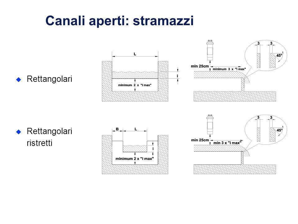 Canali aperti: stramazzi Trapezioidali (Cipolletti) u Triangolari (V-notch)