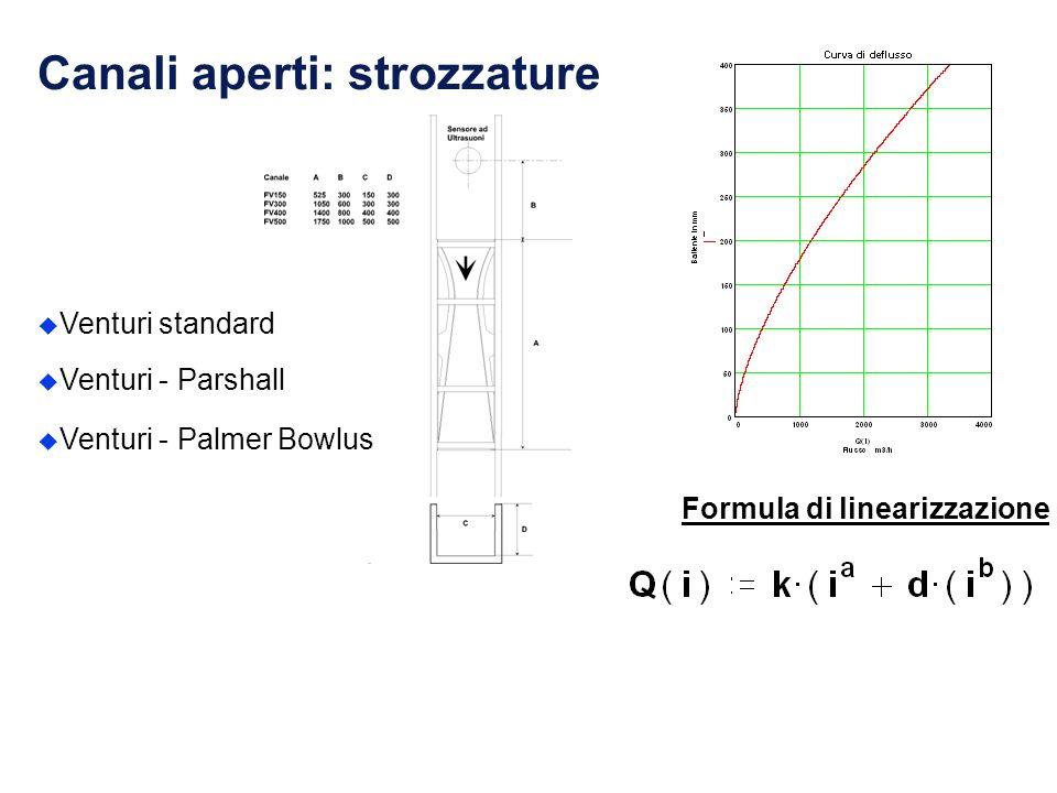 Canali aperti: strozzature u Venturi standard u Venturi - Parshall u Venturi - Palmer Bowlus Formula di linearizzazione