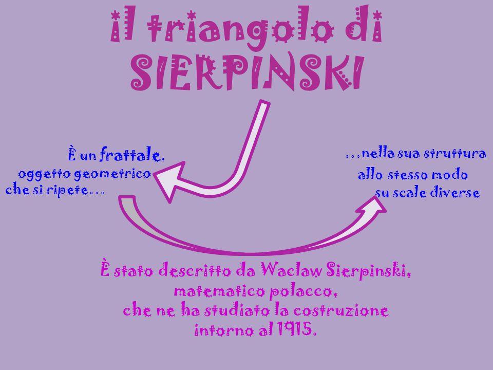 il triangolo di SIERPINSKI È stato descritto da Waclaw Sierpinski, matematico polacco, che ne ha studiato la costruzione intorno al 1915. È un frattal