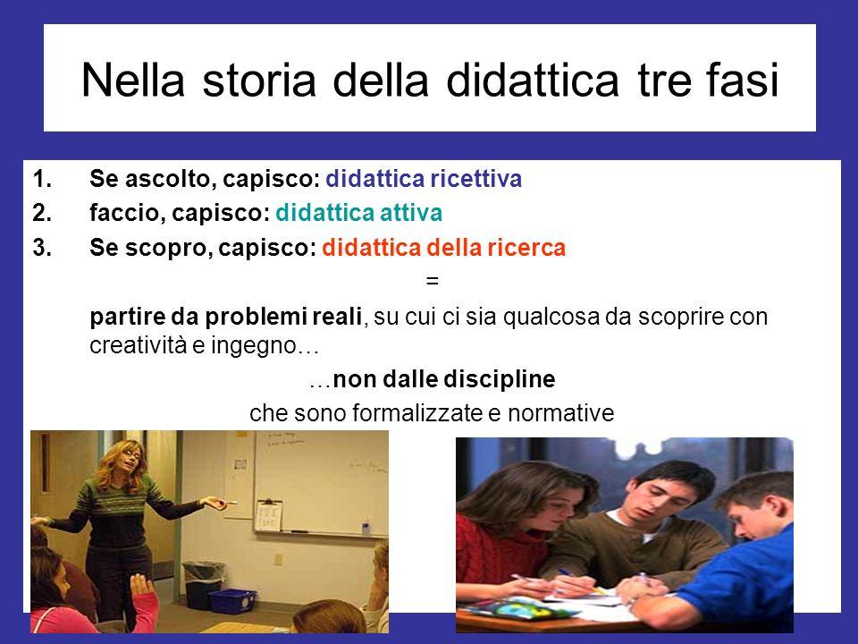 Nella storia della didattica tre fasi 1.Se ascolto, capisco: didattica ricettiva 2.faccio, capisco: didattica attiva 3.Se scopro, capisco: didattica d