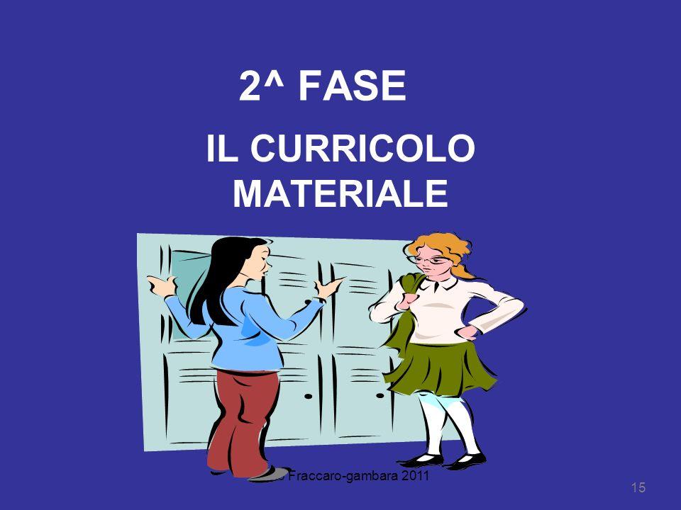 Mario Fraccaro-gambara 2011 15 2^ FASE IL CURRICOLO MATERIALE