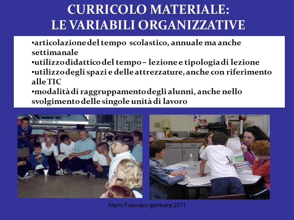 Mario Fraccaro-gambara 2011 articolazione del tempo scolastico, annuale ma anche settimanale utilizzo didattico del tempo – lezione e tipologia di lez