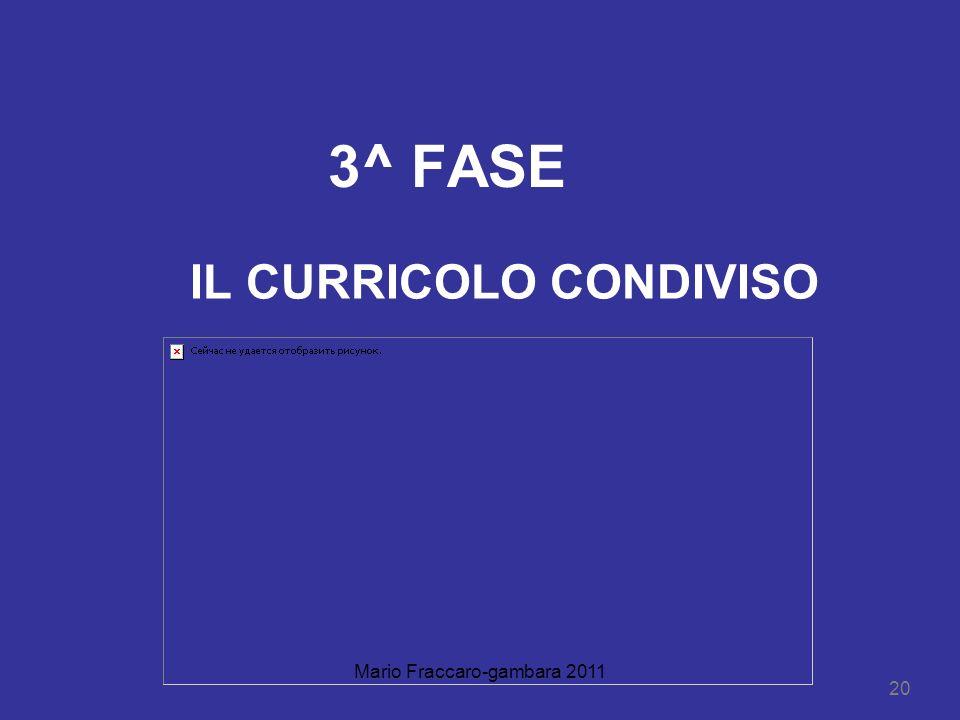 Mario Fraccaro-gambara 2011 20 3^ FASE IL CURRICOLO CONDIVISO