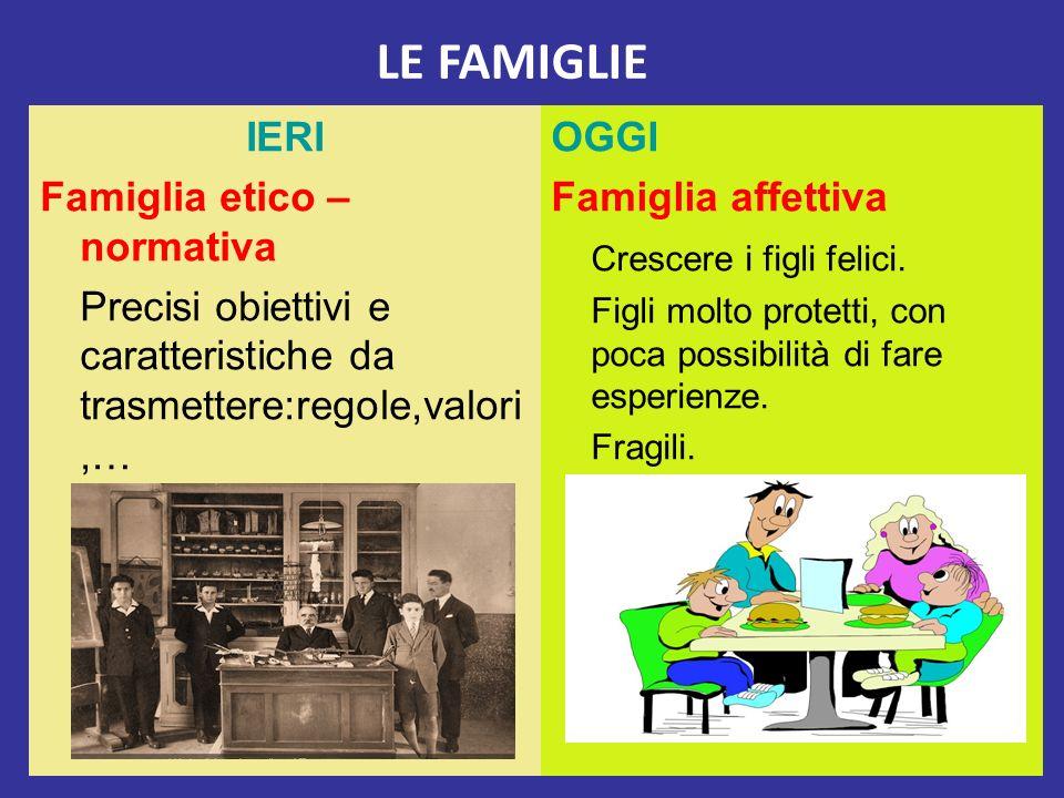 Mario Fraccaro-gambara 2011 LE FAMIGLIE IERI Famiglia etico – normativa Precisi obiettivi e caratteristiche da trasmettere:regole,valori,… OGGI Famigl