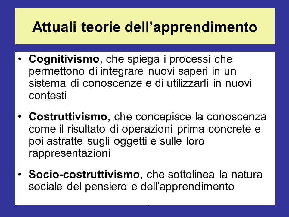Mario Fraccaro-gambara 2011 Attuali teorie dellapprendimento Cognitivismo, che spiega i processi che permettono di integrare nuovi saperi in un sistem