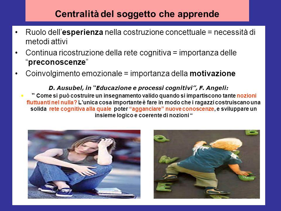 Mario Fraccaro-gambara 2011 Centralità del soggetto che apprende Ruolo dellesperienza nella costruzione concettuale = necessità di metodi attivi Conti