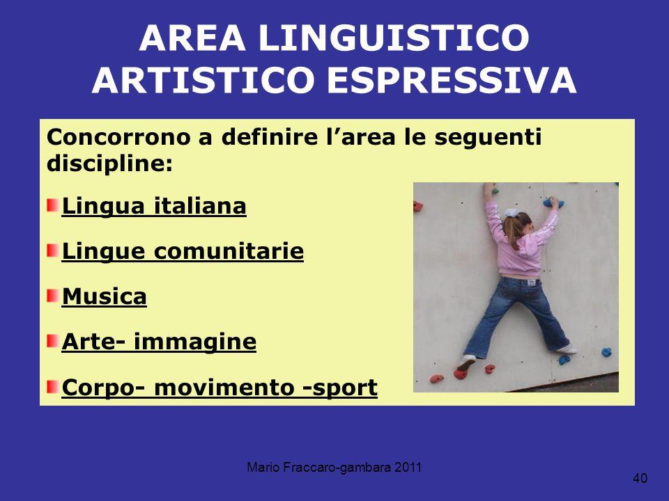 Mario Fraccaro-gambara 2011 40 AREA LINGUISTICO ARTISTICO ESPRESSIVA Concorrono a definire larea le seguenti discipline: Lingua italiana Lingue comuni