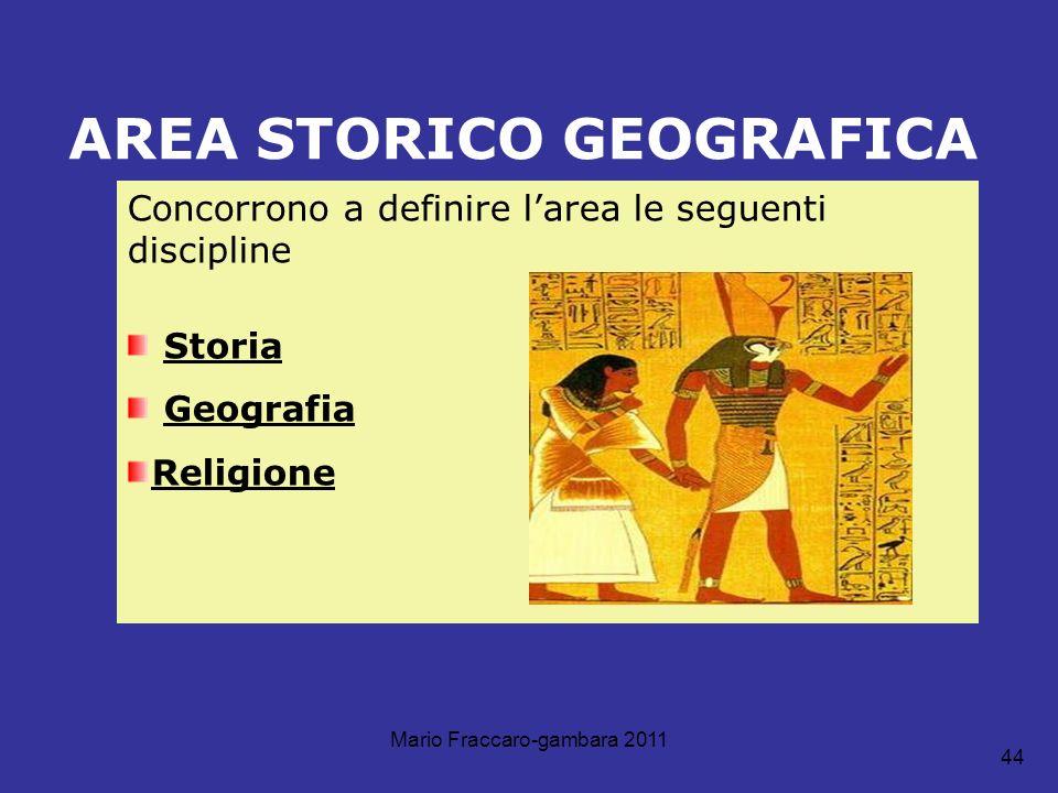 Mario Fraccaro-gambara 2011 44 AREA STORICO GEOGRAFICA Concorrono a definire larea le seguenti discipline Storia Geografia Religione
