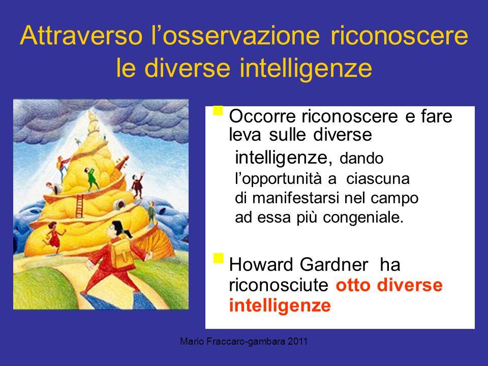 Mario Fraccaro-gambara 2011 Attraverso losservazione riconoscere le diverse intelligenze Occorre riconoscere e fare leva sulle diverse intelligenze, d