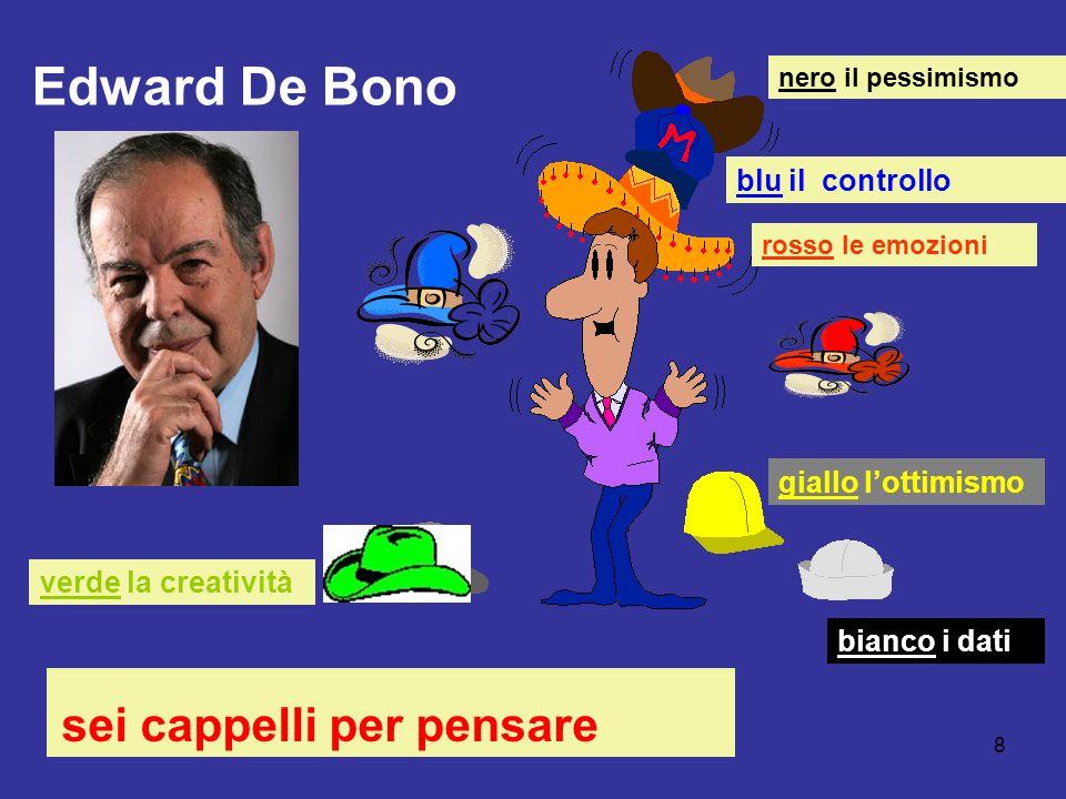 Mario Fraccaro-gambara 2011 8 sei cappelli per pensare Edward De Bono bianco i dati giallo lottimismo nero il pessimismo blu il controllo rosso le emo