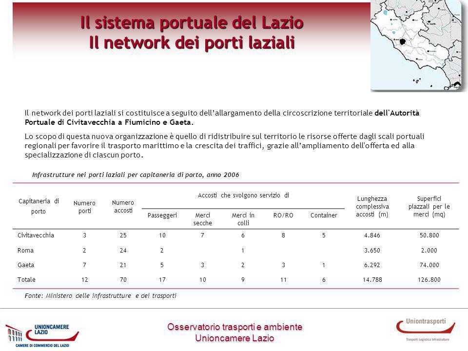 Osservatorio trasporti e ambiente Unioncamere Lazio Il sistema portuale del Lazio Il network dei porti laziali Il network dei porti laziali si costitu