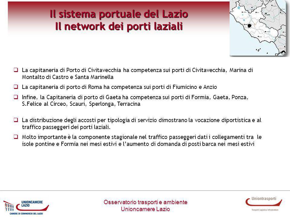Osservatorio trasporti e ambiente Unioncamere Lazio Il sistema portuale del Lazio Il network dei porti laziali La capitaneria di Porto di Civitavecchi