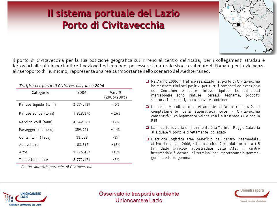 Osservatorio trasporti e ambiente Unioncamere Lazio Il sistema portuale del Lazio Porto di Civitavecchia LAutorità Portuale già da qualche tempo ha avviato ad opere di restauro delle aree del vecchio porto.