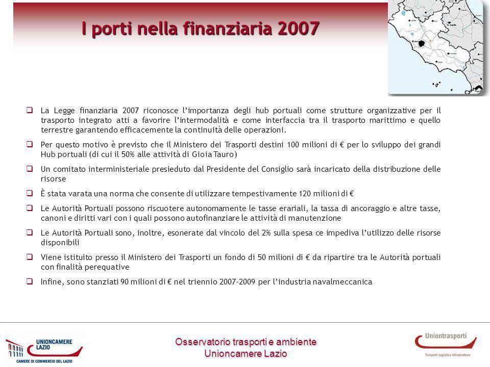 Osservatorio trasporti e ambiente Unioncamere Lazio I porti nella finanziaria 2008 In linea con la precedente manovra, la finanziaria 2008 prevede un investimento di 129,2 mln di Euro per i porti.