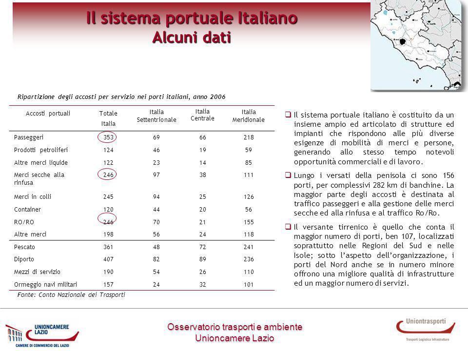 Osservatorio trasporti e ambiente Unioncamere Lazio Il sistema portuale Italiano Alcuni dati Accosti portuali Totale Italia Italia Settentrionale Ital