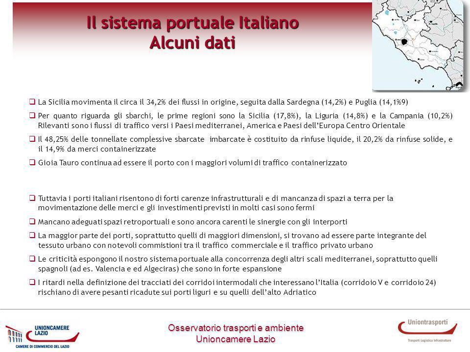 Osservatorio trasporti e ambiente Unioncamere Lazio Il sistema portuale Italiano Alcuni dati La Sicilia movimenta il circa il 34,2% dei flussi in orig