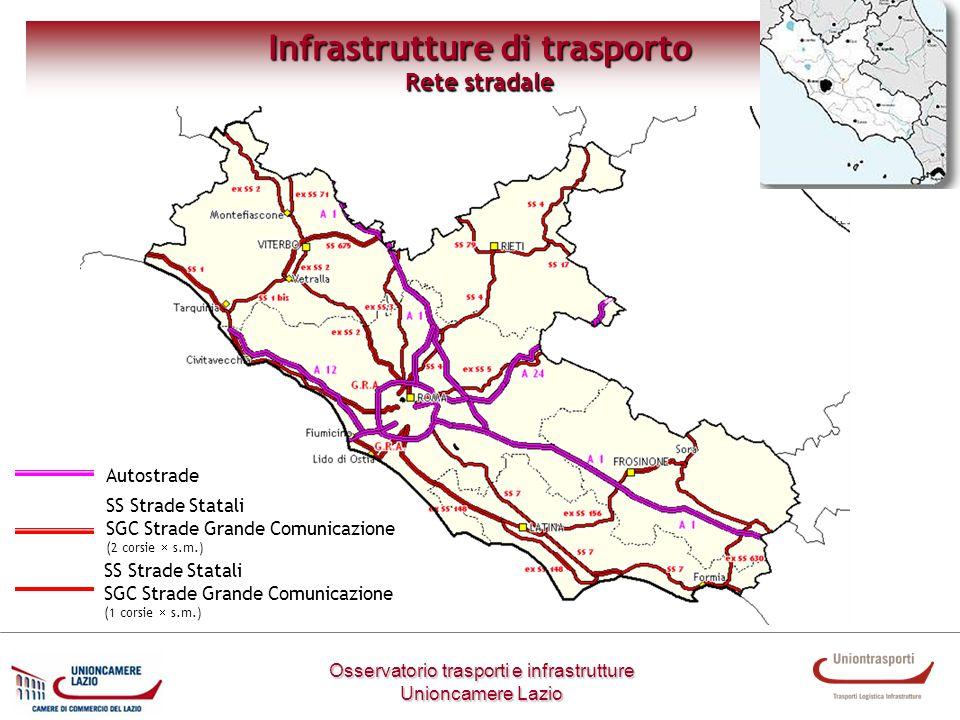 Metodologia di lavoro Osservatorio trasporti e infrastrutture Unioncamere Lazio Infrastrutture di trasporto Rete stradale Autostrade SS Strade Statali
