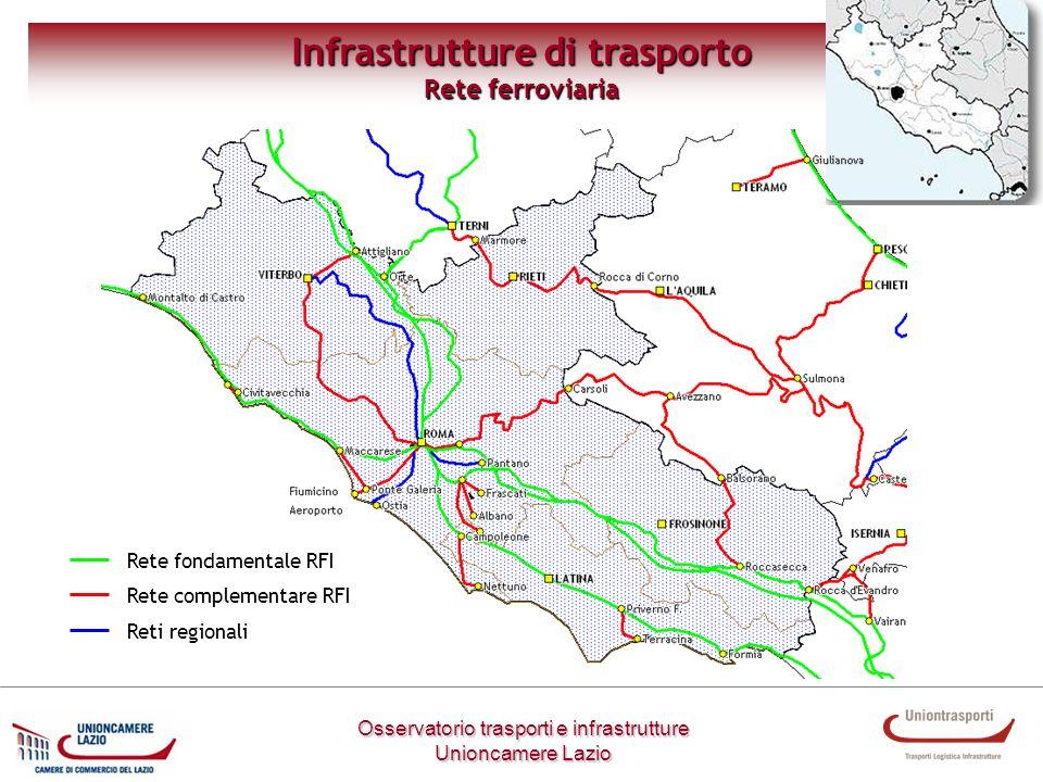 Metodologia di lavoro Osservatorio trasporti e infrastrutture Unioncamere Lazio Infrastrutture di trasporto Rete ferroviaria Rete fondamentale RFI Ret