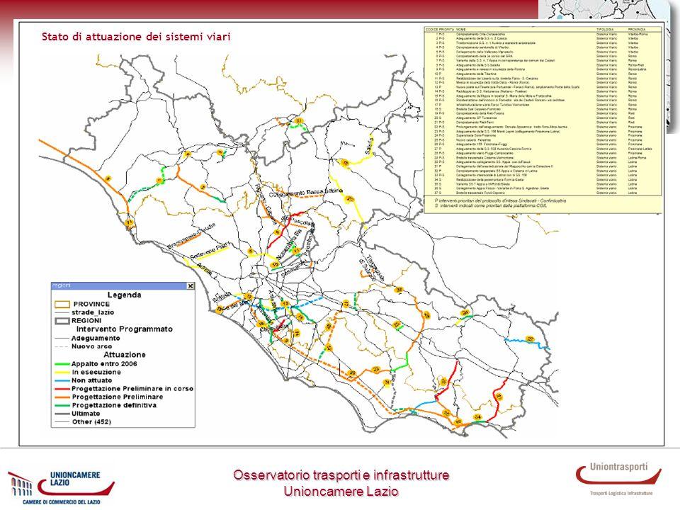 Metodologia di lavoro Osservatorio trasporti e infrastrutture Unioncamere Lazio La Distribuzione Urbana a Roma Creazione di una piattaforma multi-soci