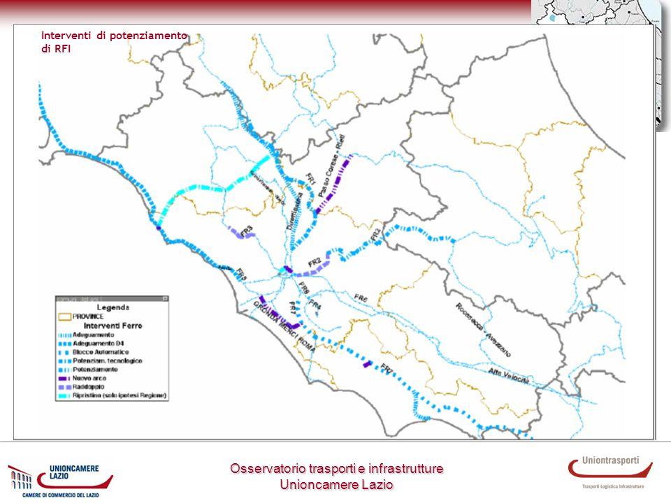 Osservatorio trasporti e infrastrutture Unioncamere Lazio Interventi di potenziamento di RFI