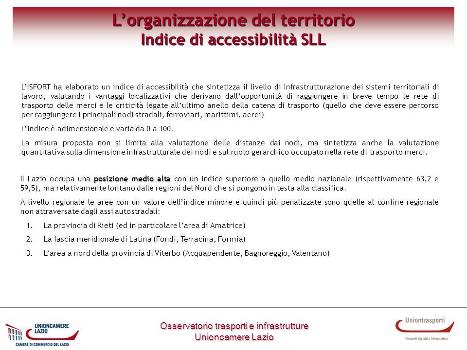 Osservatorio trasporti e infrastrutture Unioncamere Lazio Lorganizzazione del territorio Indice di accessibilità SLL LISFORT ha elaborato un indice di