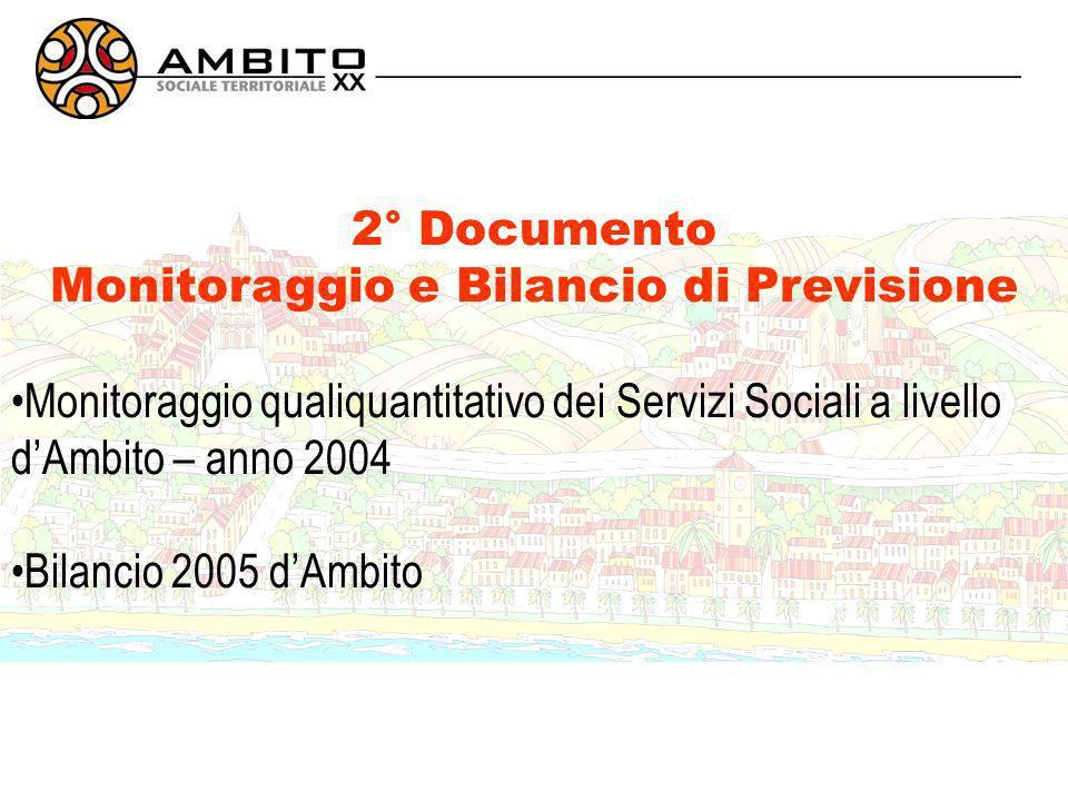 2° Documento Monitoraggio e Bilancio di Previsione Monitoraggio qualiquantitativo dei Servizi Sociali a livello dAmbito – anno 2004 Bilancio 2005 dAmbito